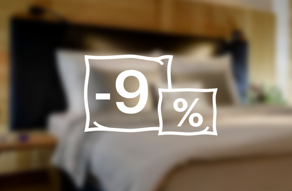 Stay 3 - 5 nights and SAVE 9%
